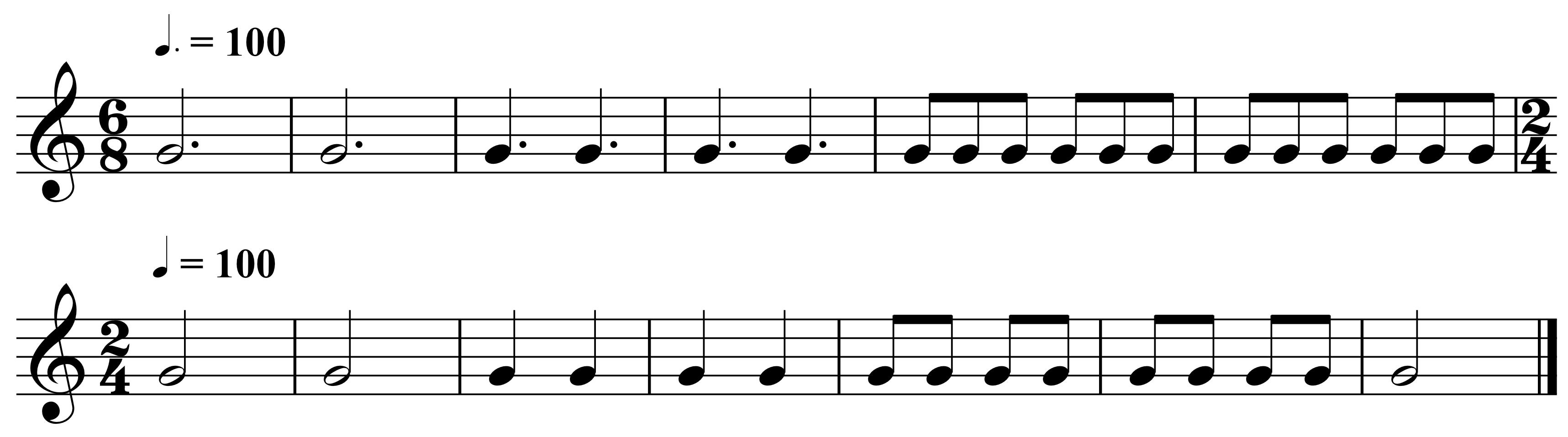 Si2i4 Axe Notation