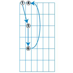 1 5 6 4 chord progression
