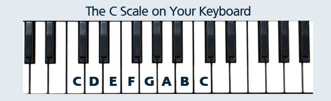 How to play a C scale on the piano