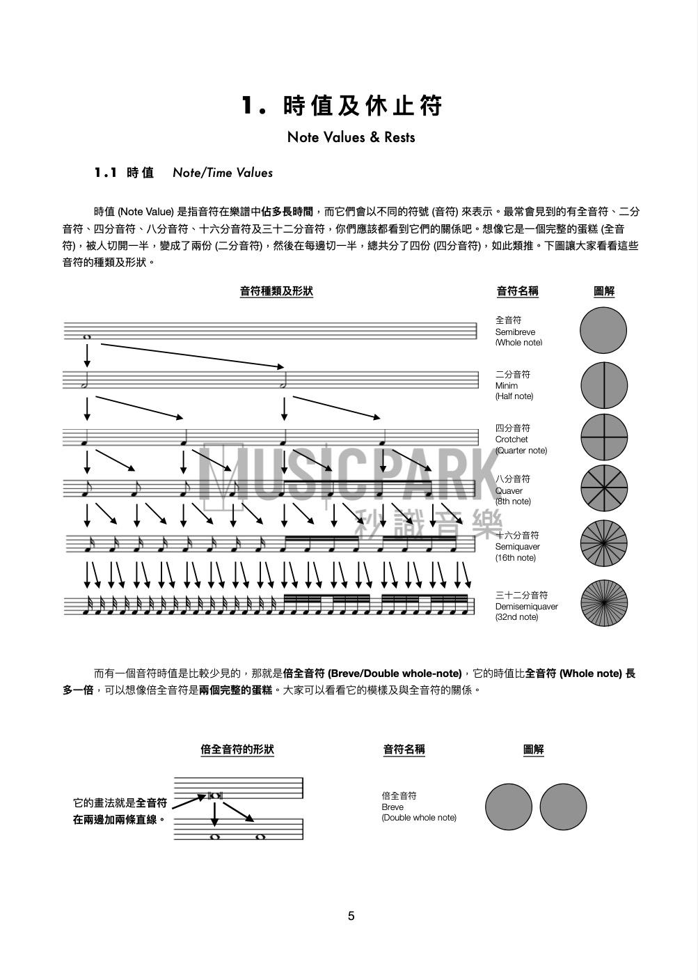 五級樂理精讀版連答案(根據ABRSM課程編寫) | Music Park
