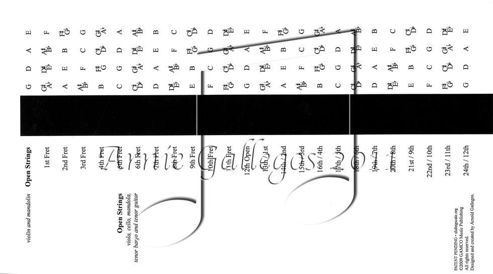 Music Theory Tool by Arnie Gallegos Pentatonic Scale