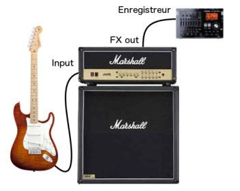 Cablage enregistreur guitare