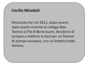 Cecilia Miradoli