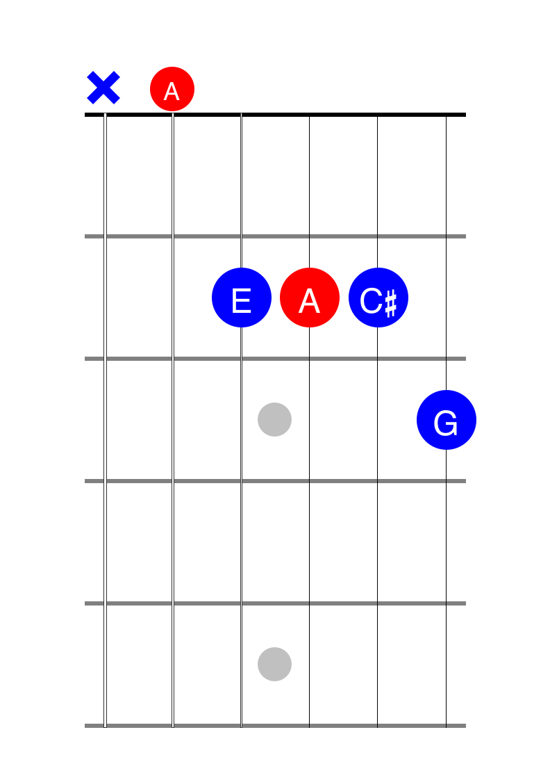 hight resolution of how to read chords