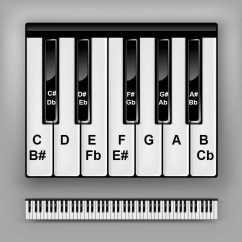 88 Key Piano Keyboard Diagram Fender American Professional Jazzmaster Wiring Keys Chart For Beginner Students