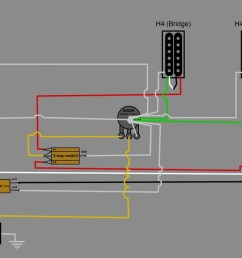 emg hz h4 wiring diagram wiring diagram source emg hz pickups wiring diagram emg hz h4 [ 1280 x 853 Pixel ]