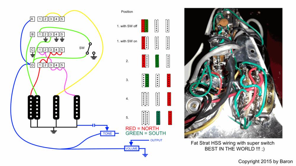 medium resolution of david gilmour wiring diagram pulse wiring diagram david gilmour strat david gilmour strat wiring