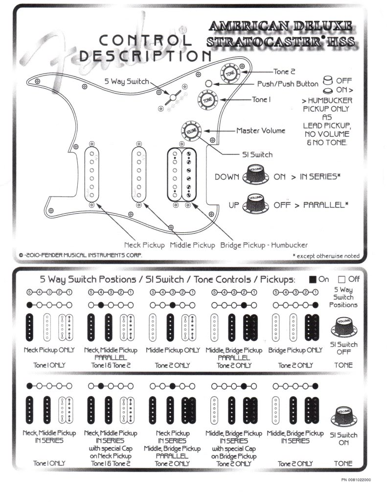 medium resolution of american deluxe telecaster s1 wiring diagram fender tele mexican strat wiring diagram american bass wiring diagram