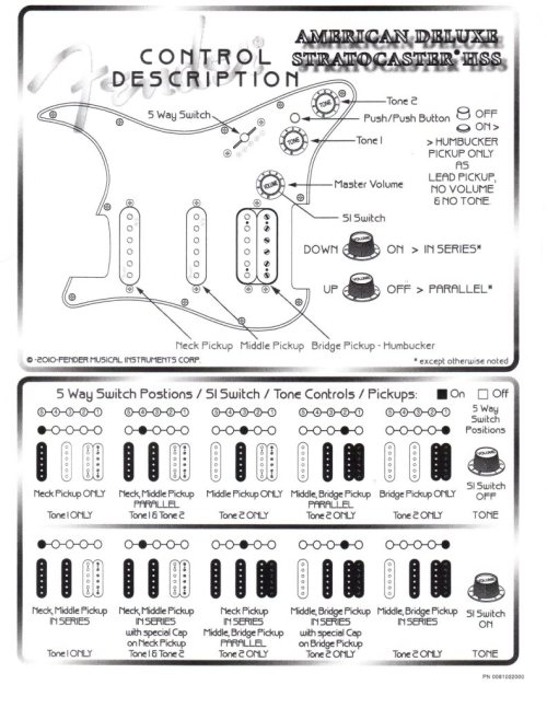 small resolution of american deluxe telecaster s1 wiring diagram fender tele mexican strat wiring diagram american bass wiring diagram