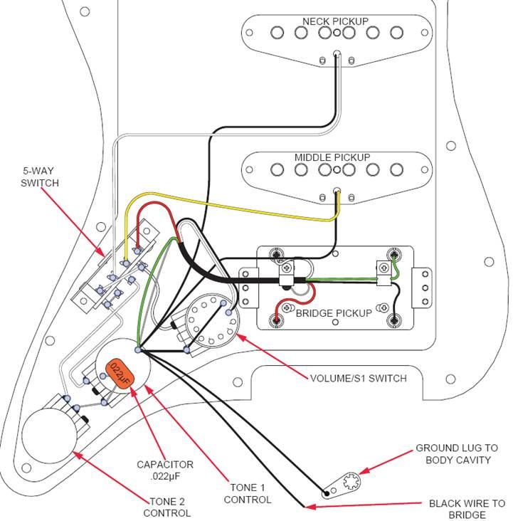 Schaltplan Fender Stratocaster