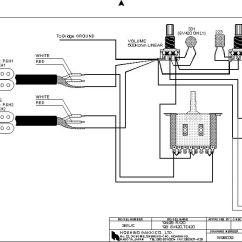 Ibanez Guitar Pickup Wiring Diagram 3 Position Ignition Switch Schematics 9s Igesetze De For Gio Diagrams Rh 18 6 Masonuk Pickups Seymour Duncan