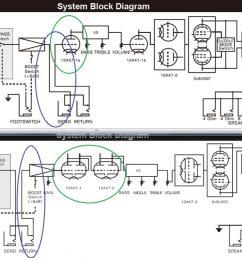 strat wiring diagram moreover gibson guitar pickup wiring diagrams [ 1494 x 831 Pixel ]