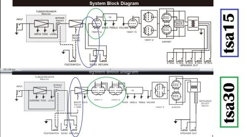 small resolution of strat wiring diagram moreover gibson guitar pickup wiring diagrams