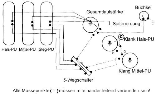 MusikMarkt Tip-10