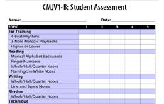 CMJV1-B: Assessment Student No Group