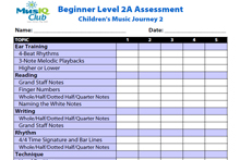 CMJV2-A: Assessment Group