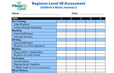 CMJV3-B: Assessment Group