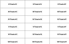 CMJV3: Triad Builder Game Cards