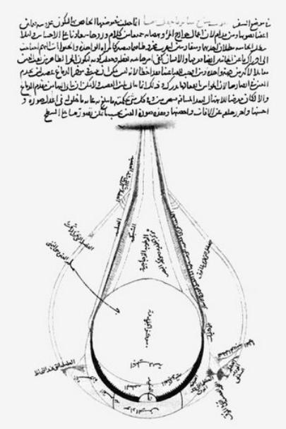 Aan Jaelani: Ibn al-Haytham and the New Optics