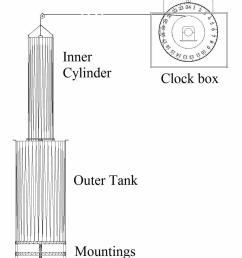simple clock diagram [ 1471 x 1741 Pixel ]