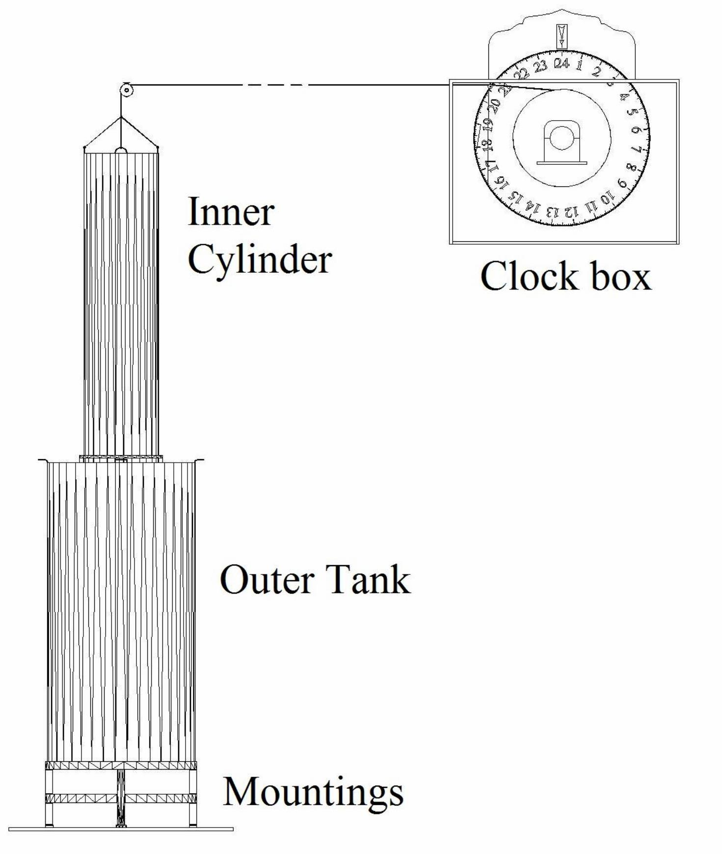 hight resolution of simple clock diagram