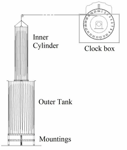 small resolution of simple clock diagram