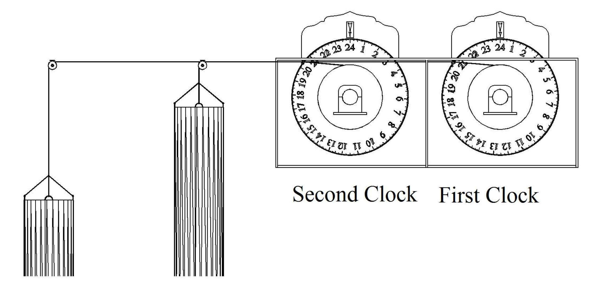 The Mechanical Water Clock Of Ibn Al Haytham The Muslim