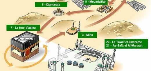 Le guide du pèlerin à La Mecque - Comment faire le Hajj, le pèlerinage ?