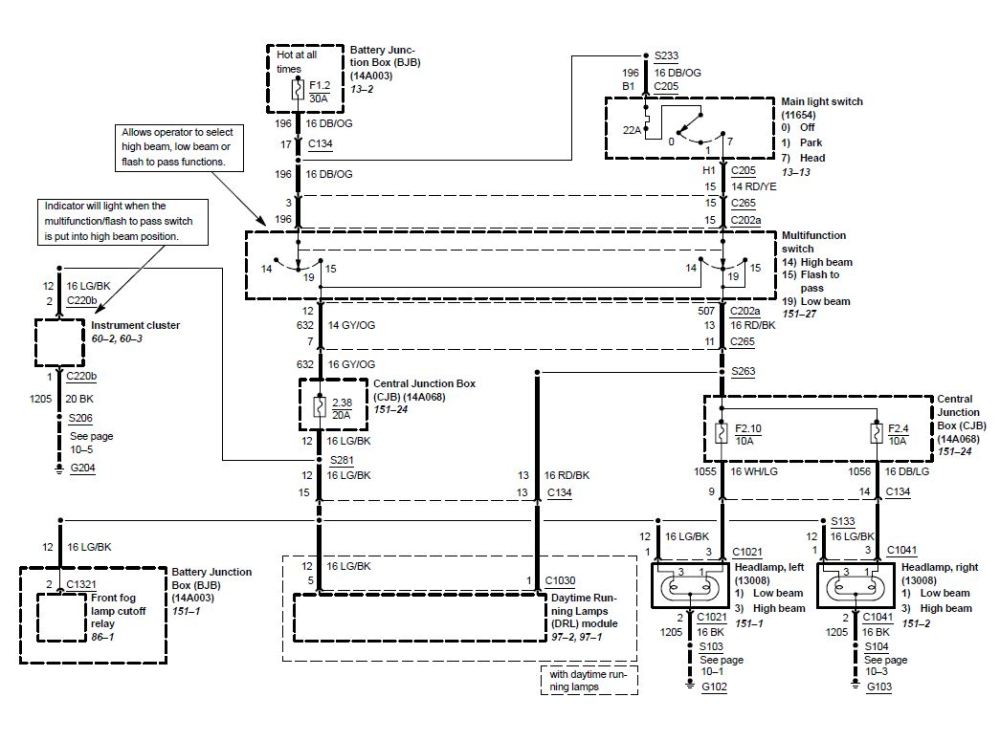medium resolution of 1992 mustang headlight wiring diagram schema diagram database 1993 mustang co wiring diagram wiring diagram article