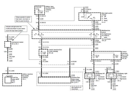small resolution of 1992 mustang headlight wiring diagram schema diagram database 1993 mustang co wiring diagram wiring diagram article