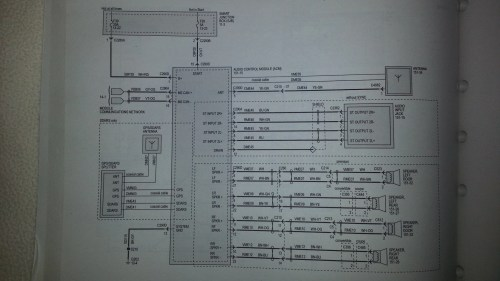 small resolution of chevy sonic stereo wiring diagram wiring library rh 44 evitta de 2004 chevy avalanche radio wiring
