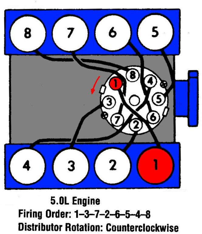 Ford Tractor Alternator Wiring Diagram on ford 8n hydraulic pressure relief valve, ford truck alternator diagram, ford alternator wiring harness, ford one wire alternator diagram, generator to alternator conversion diagram, ford tractor hydraulic diagram, ford 800 wiring diagram, ford tractor electrical diagram, ford tractor shift pattern, ford 8n alternator conversion diagram, ford tractor 12 volt conversion diagram, john deere b tractor wiring diagram, ford tractor 4 cylinder diesel engine, diesel tractor wiring diagram, ford 600 tractor wiring, ford 600 wiring diagram, ford tractor fuse block diagram, ford alternator parts diagram, ford 9n wiring-diagram, ford f-150 starter solenoid wiring diagram,
