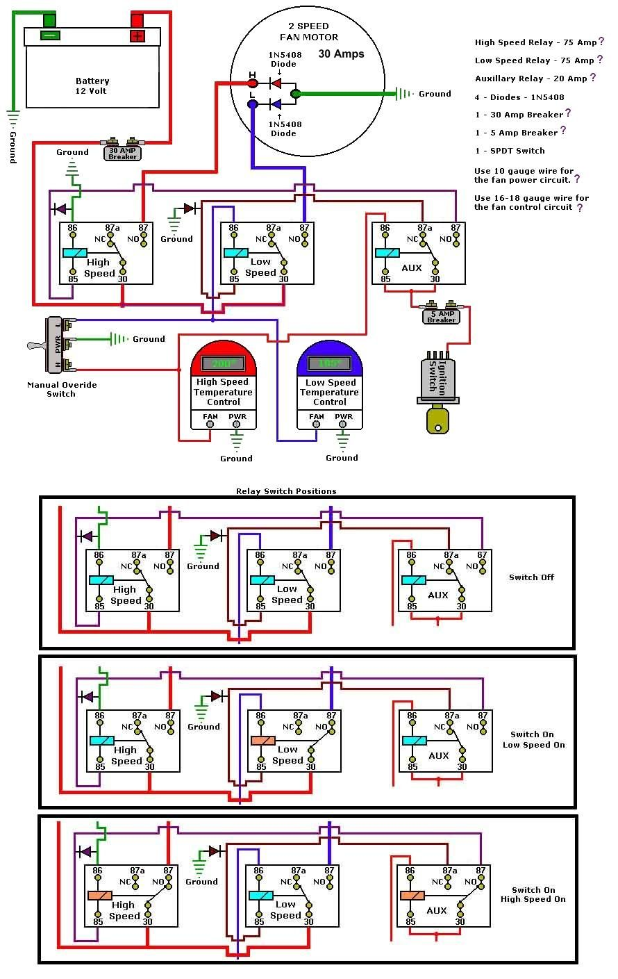 medium resolution of 3 speed fan motor wiring diagram impremedia net 3 speed electric fan wiring diagram 3 speed