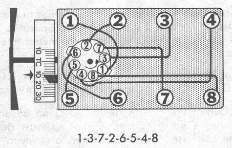 ford 289 distributor wiring diagram toyota 1jz gte 302 v8 engine the mustang ii organization similiar 351 400 and 5 0l ho engines
