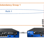 JunOS SRX High Availability Concepts