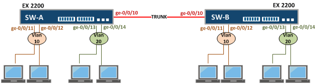 configuring-vlans.png