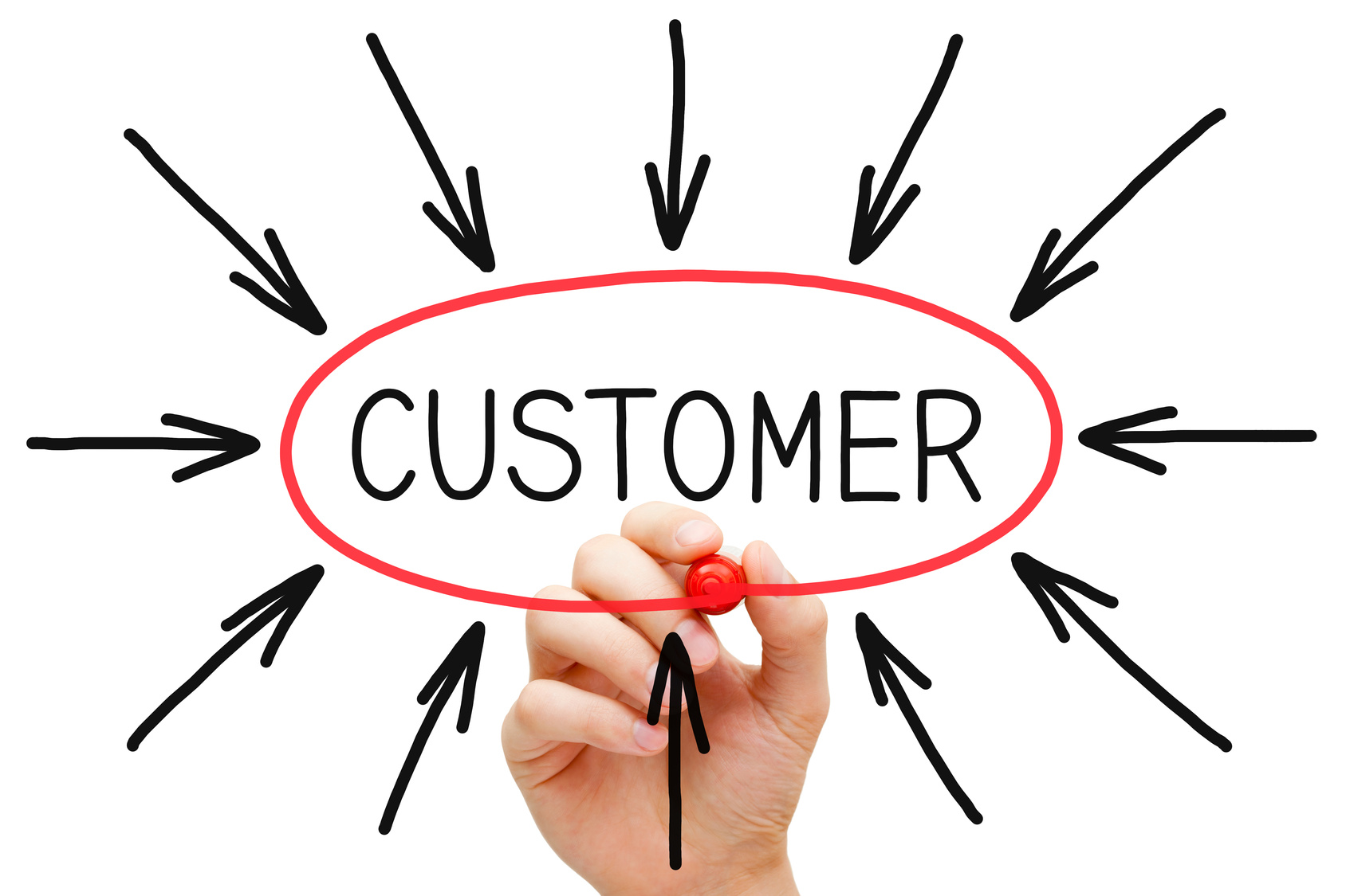 3 Tips to Boost Customer Service Using CRM