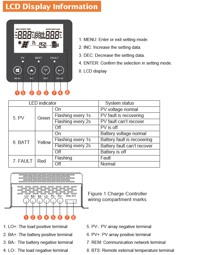 PC1600F Series MPPT Solar Charge Controller (45-60A)|MUST