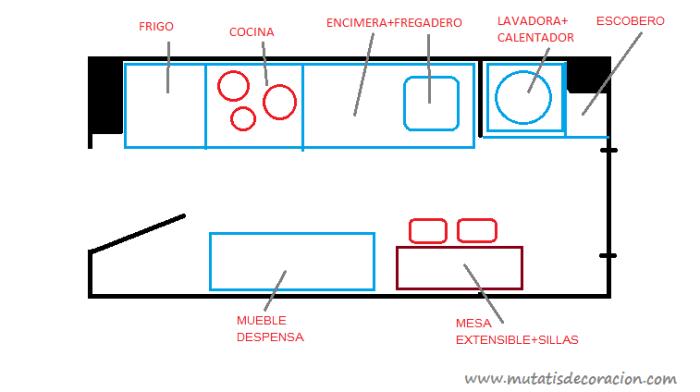plano de cocina después