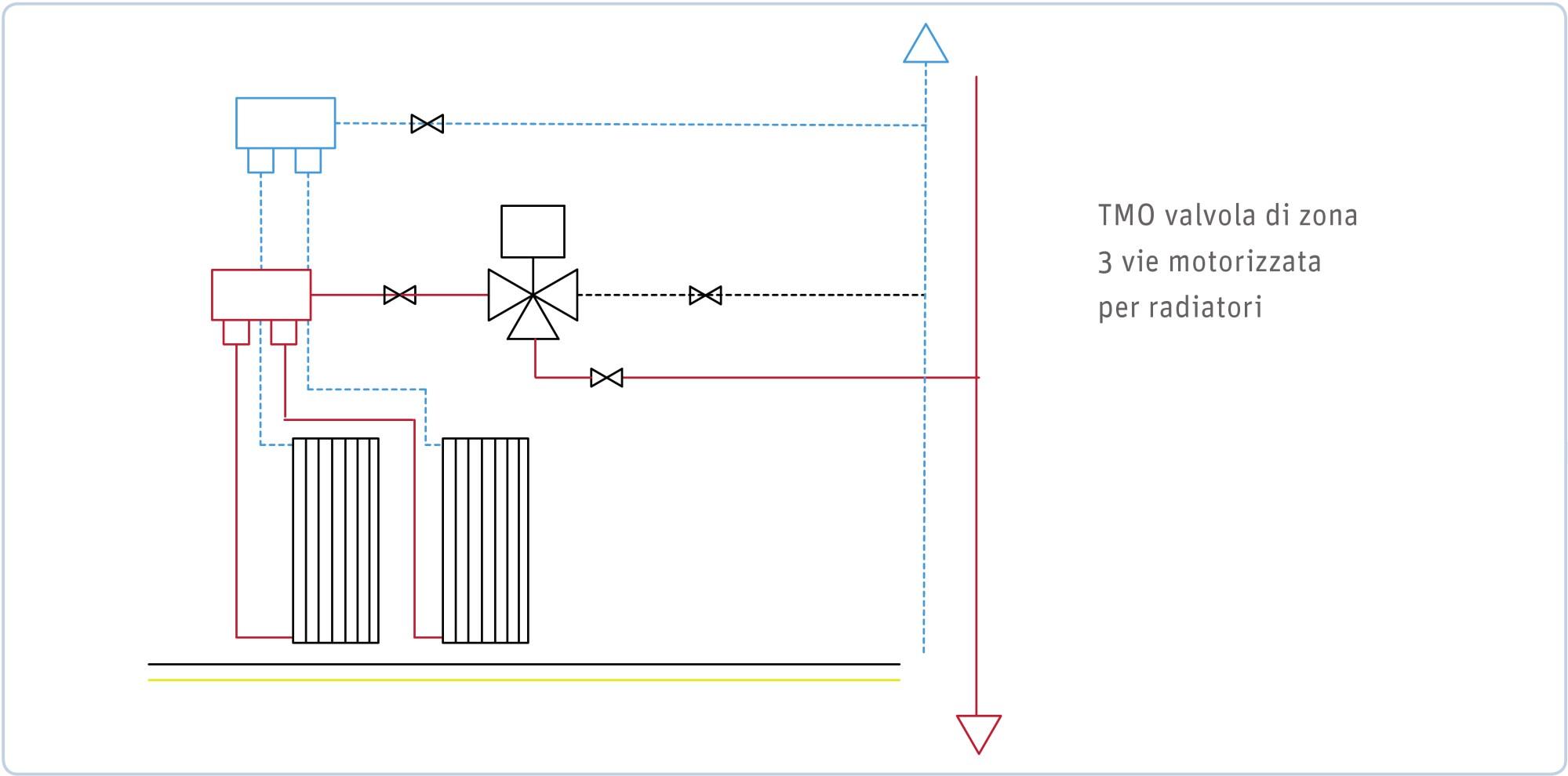 hight resolution of tmo 3 way valve application diagram tmo 3 way valve application diagram