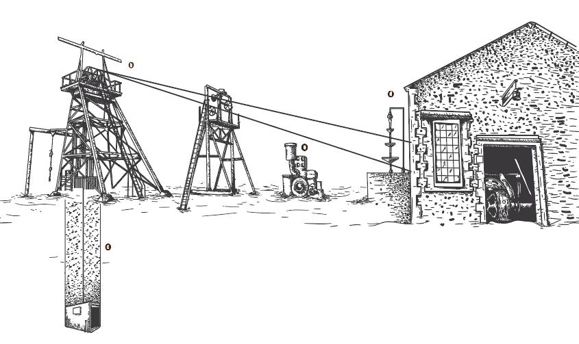 esquema de produccion 1