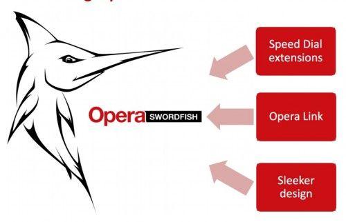 Captura de pantalla 2011 06 27 a las 12.35.23 500x322 Opera 11.50 Swordfish