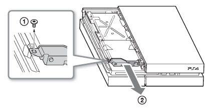 Guía para solucionar el error de la PS4 » MuyComputer
