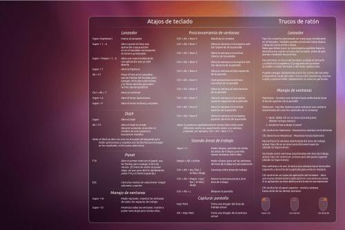 Yv7AH 500x333 Ubuntu 11.04 y cía: introducción, postinstalación y más