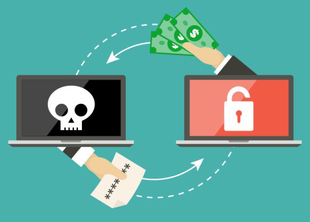 prevenir el ransomware