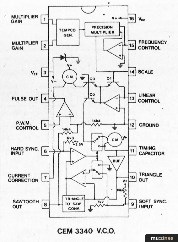 The Spectrum Synthesiser (EMM May 81)