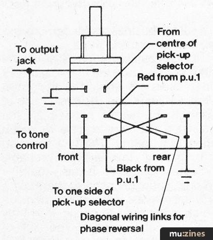 Hot Wiring Your Guitar (EMM Nov 81)