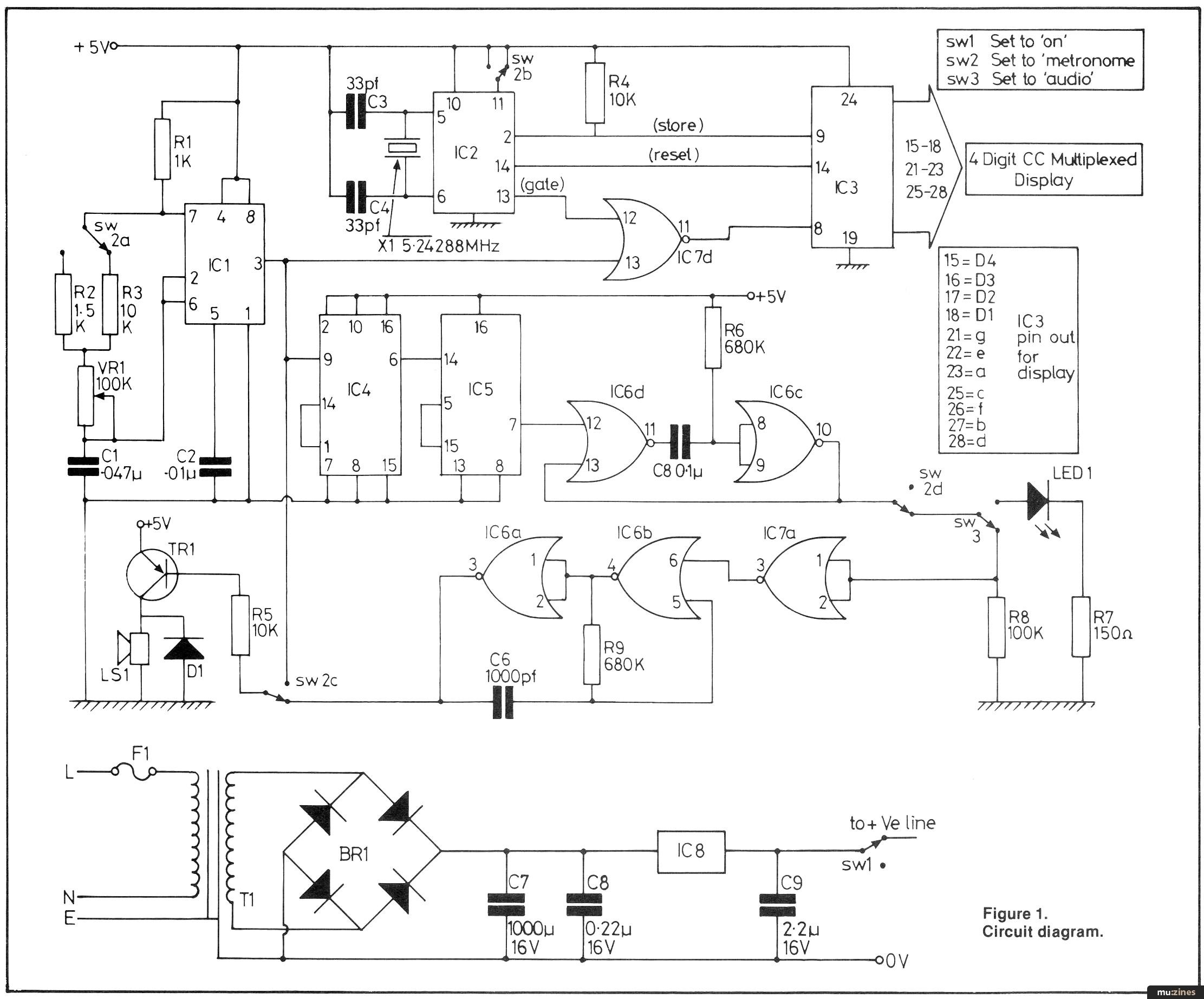 Electronic Digital Metronome Emm Jan 84