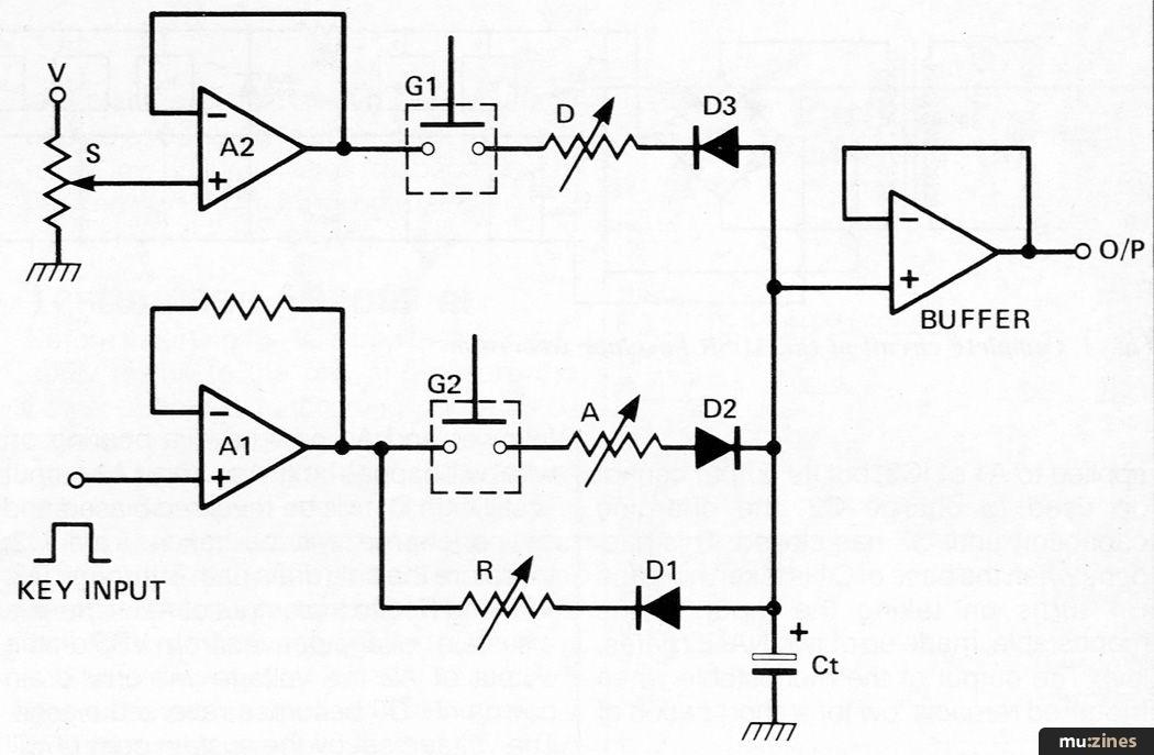 ADSR Envelope Generator (ES Feb 84)