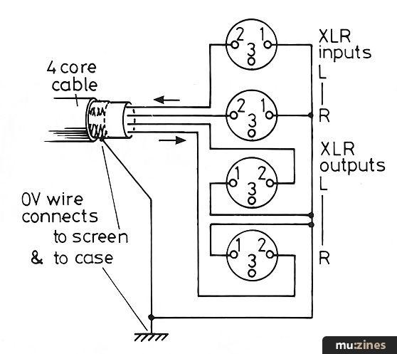 Wiring DIN Connectors (HSR Mar 84)